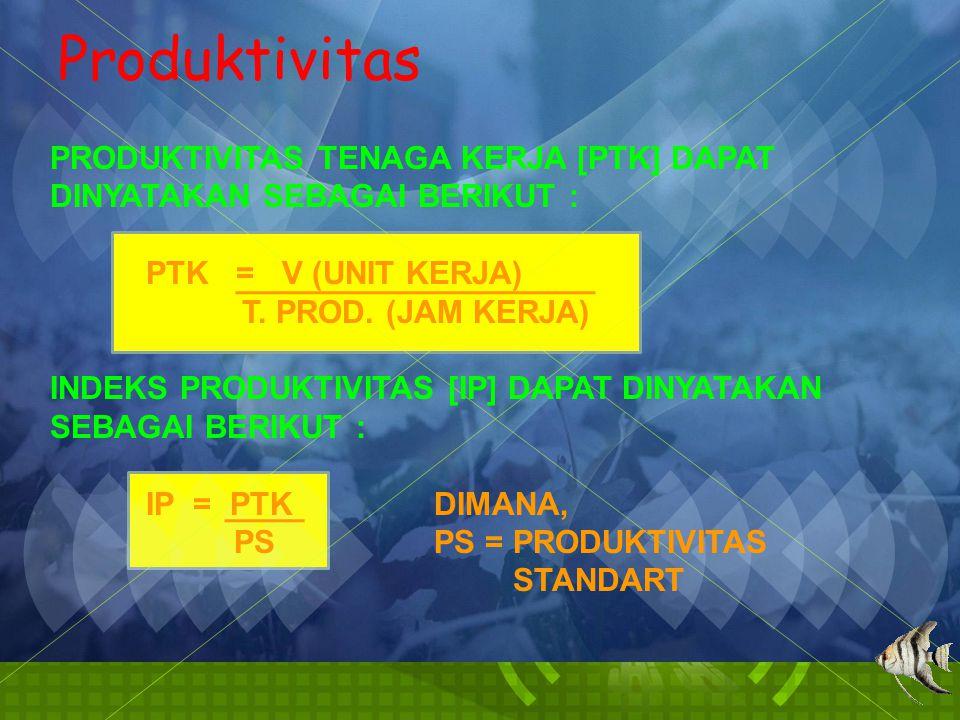 Produktivitas PRODUKTIVITAS TENAGA KERJA [PTK] DAPAT DINYATAKAN SEBAGAI BERIKUT : PTK = V (UNIT KERJA)